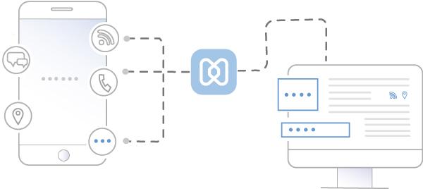 Hexnode MDM API